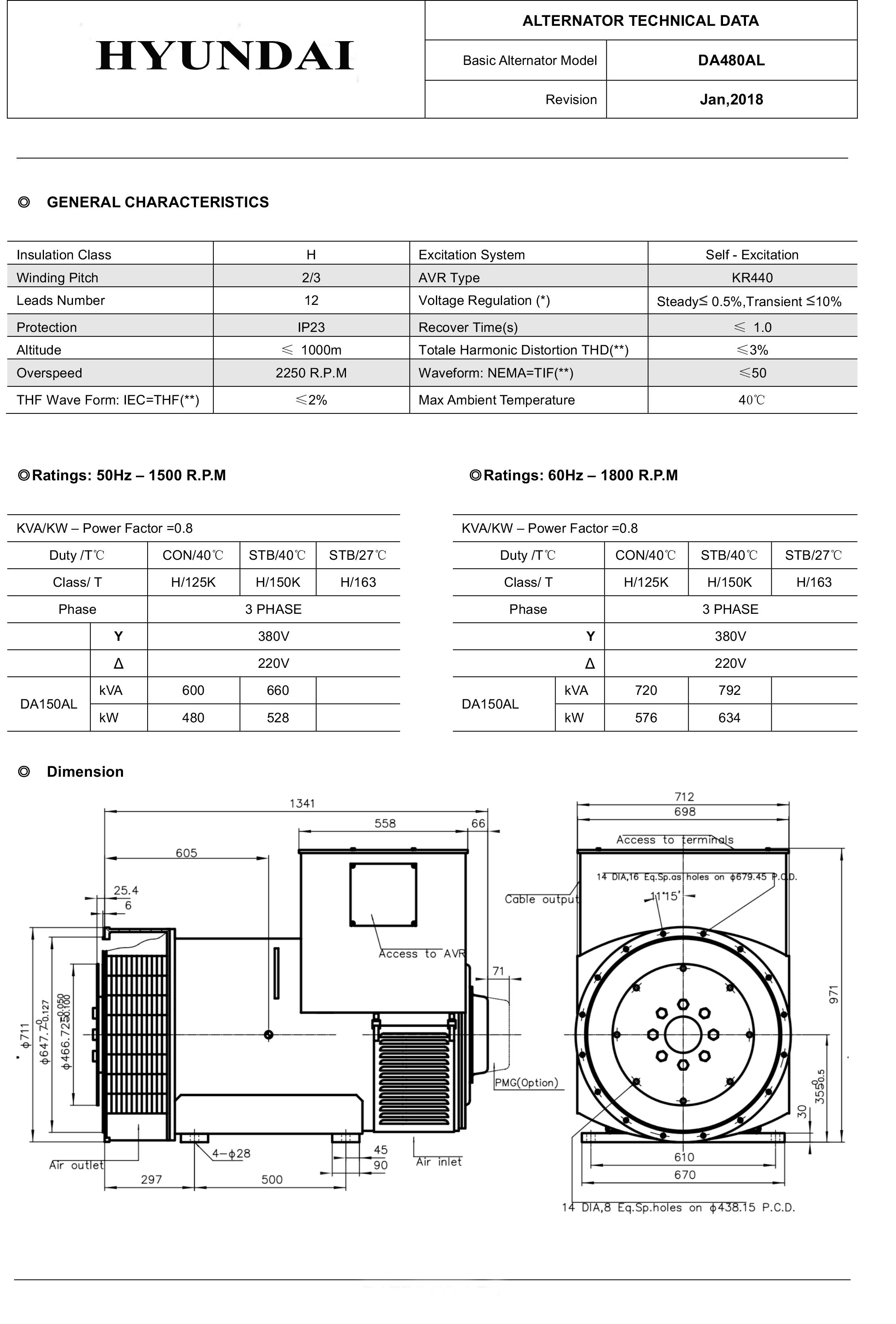 Datasheet đầu Phát DA480AL(2)